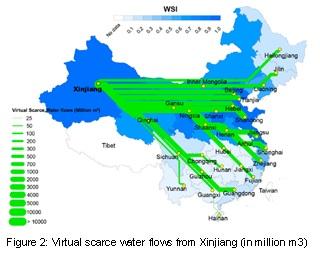 Figure 2 - Virtual scare water flows from Xinjiang