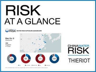 Risks at a glance